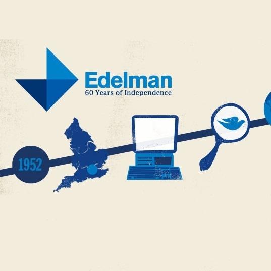 Global İletişim Devi Edelman Türkiye Ofisini Kapatıyor...