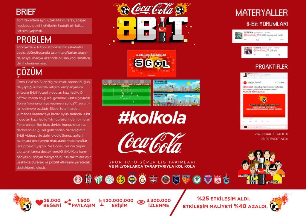 dijital_en-yaratici-gercek-zamanli-aksiyon_sosyal-medya-_-en-yaratici-gercek-zamanli-aksiyon__coca-cola-8-bit_plasenta-conversation-agency