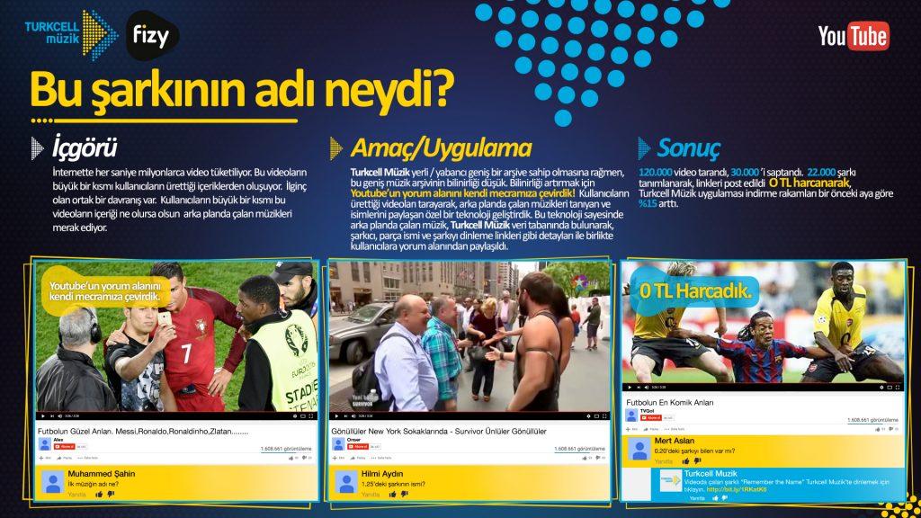dijital_sosyal-medya-platformunun-yaratici_yenilikci-kullanimi_sosyal-medya-platformunun-yaratici_yenilikci-kullanimi__bu-sarkinin-adi-neydi__open