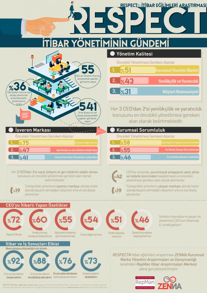 respect_infografik