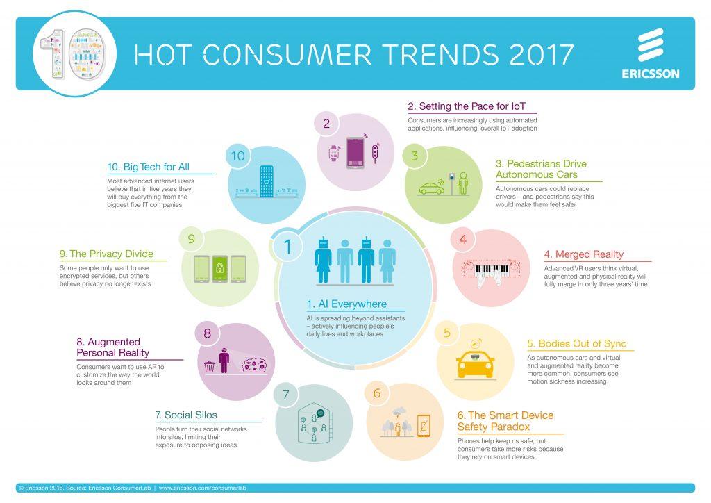 ten-hot-consumer-trends-2017-infographic