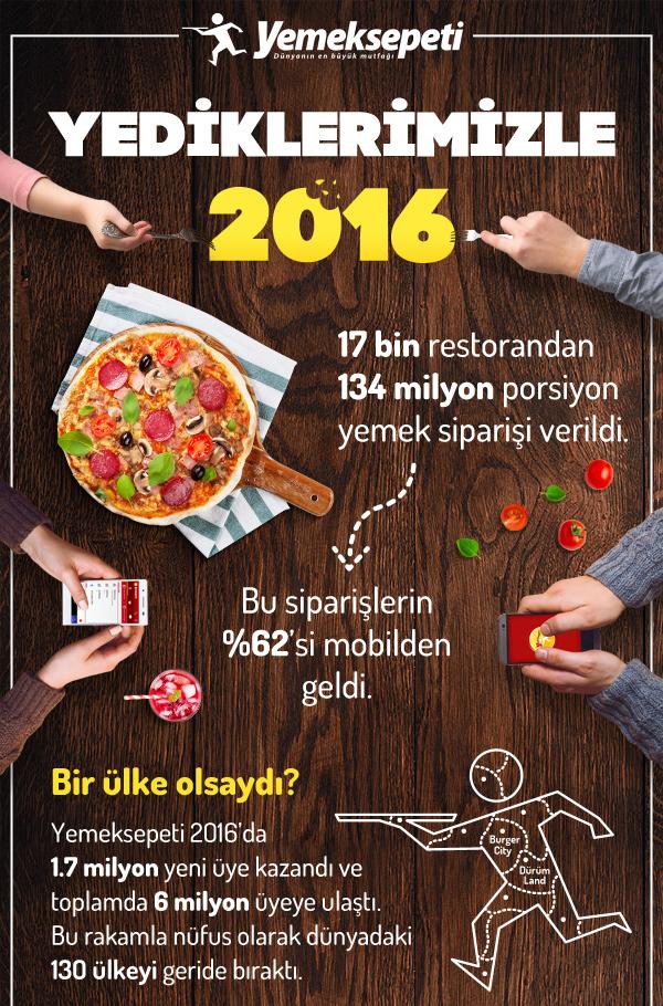 yemeksepeti-2016-1
