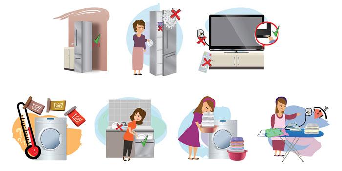 Profilo'dan evde tasarruf önerileri