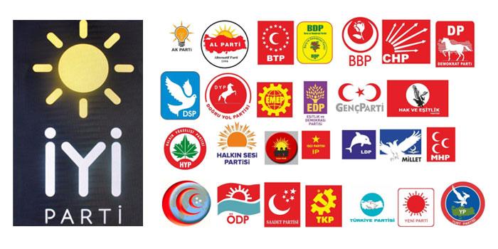 Türkiye'deki partiler ve logoları