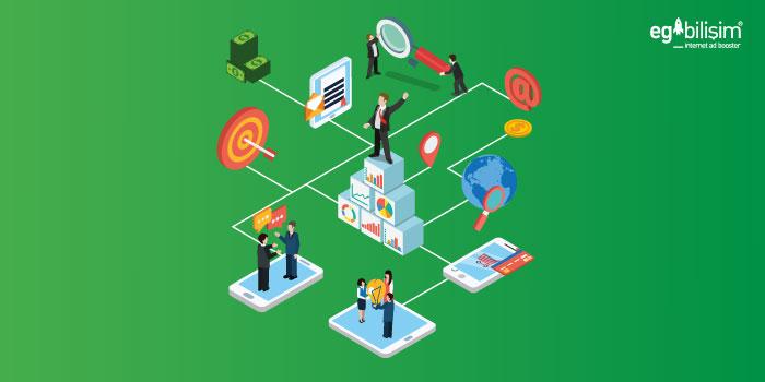 KOBİ'lerin ideal pazarlama kanalı dijital…