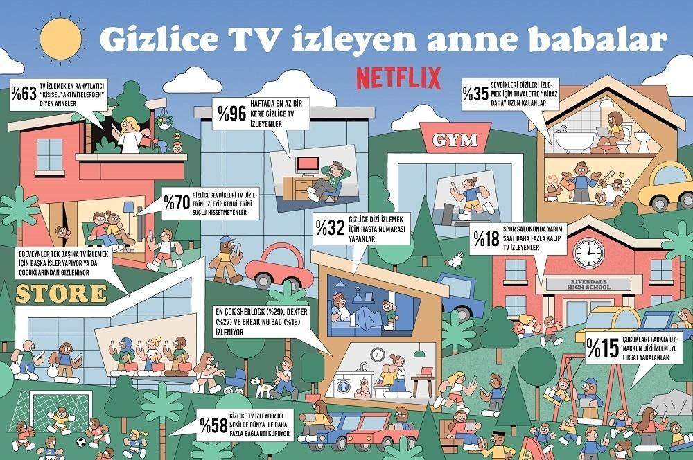 ebeveynler_nasıl_sevdikleri_dizileri_izler_Infografik