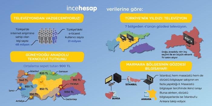 Turkiyenin_teknoloji_haritasi