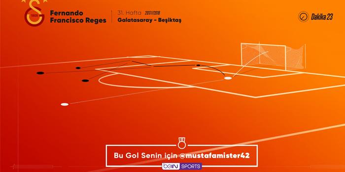 Digiturk'ten Galatasaray taraftarlarına şampiyonluk hediyesi