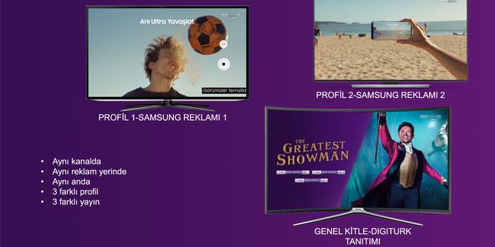Samsung ve Digiturk televizyon iletişiminde bir ilke imza attı