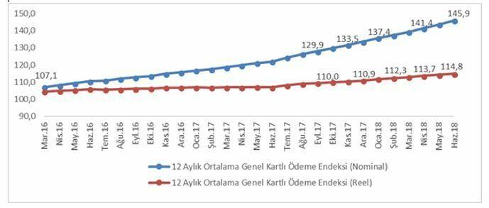 graf11