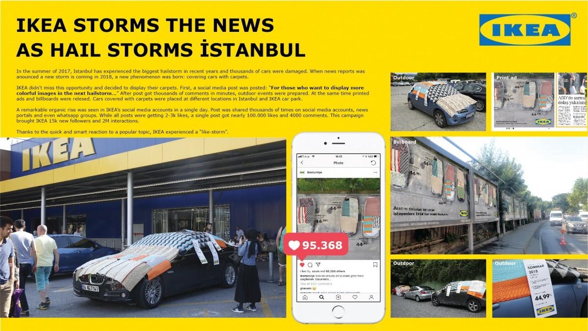 Cannes Lions 2019'da Türkiye etkisi artıyor