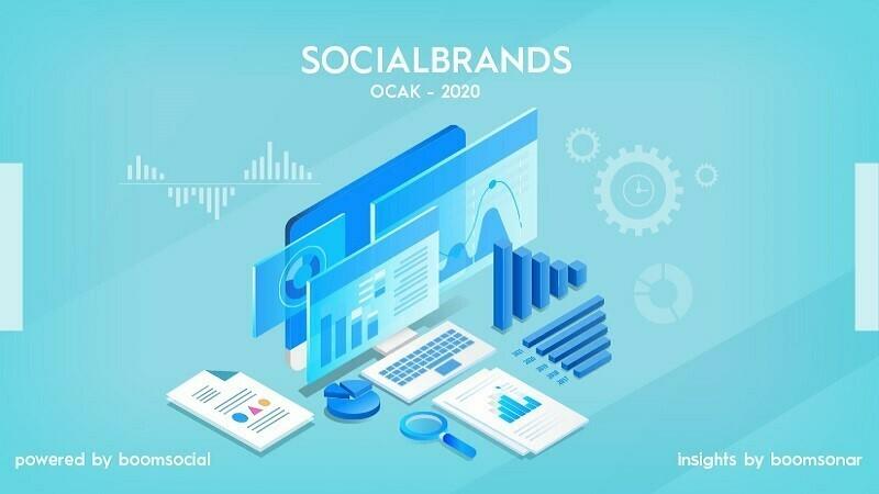 SocialBrands'te ayın sosyal medyada lider markaları belli oldu