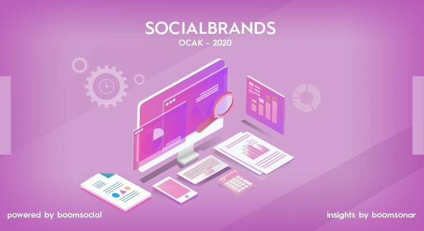Geçtiğimiz ay sosyal medyayı en iyi kullanan markalar açıklandı