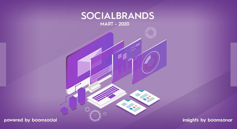 Sosyal medyada mart ayının en başarılı markaları açıklandı!