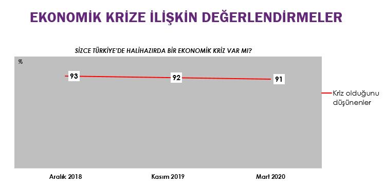 Koronavirüs Türk ekonomisini nasıl etkileyecek?