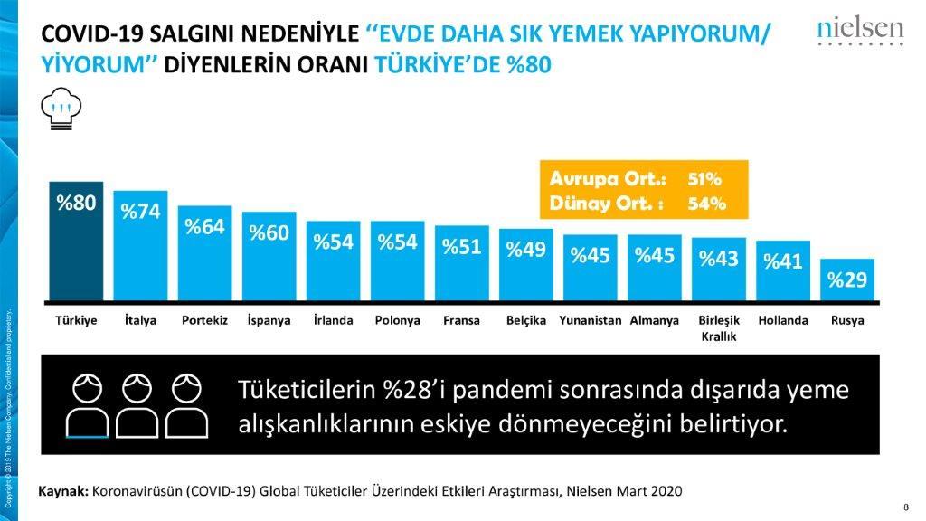 """Didem Şekerel Erdoğan: """"Koronavirüs salgınında anları yakalamak çok önemli"""""""