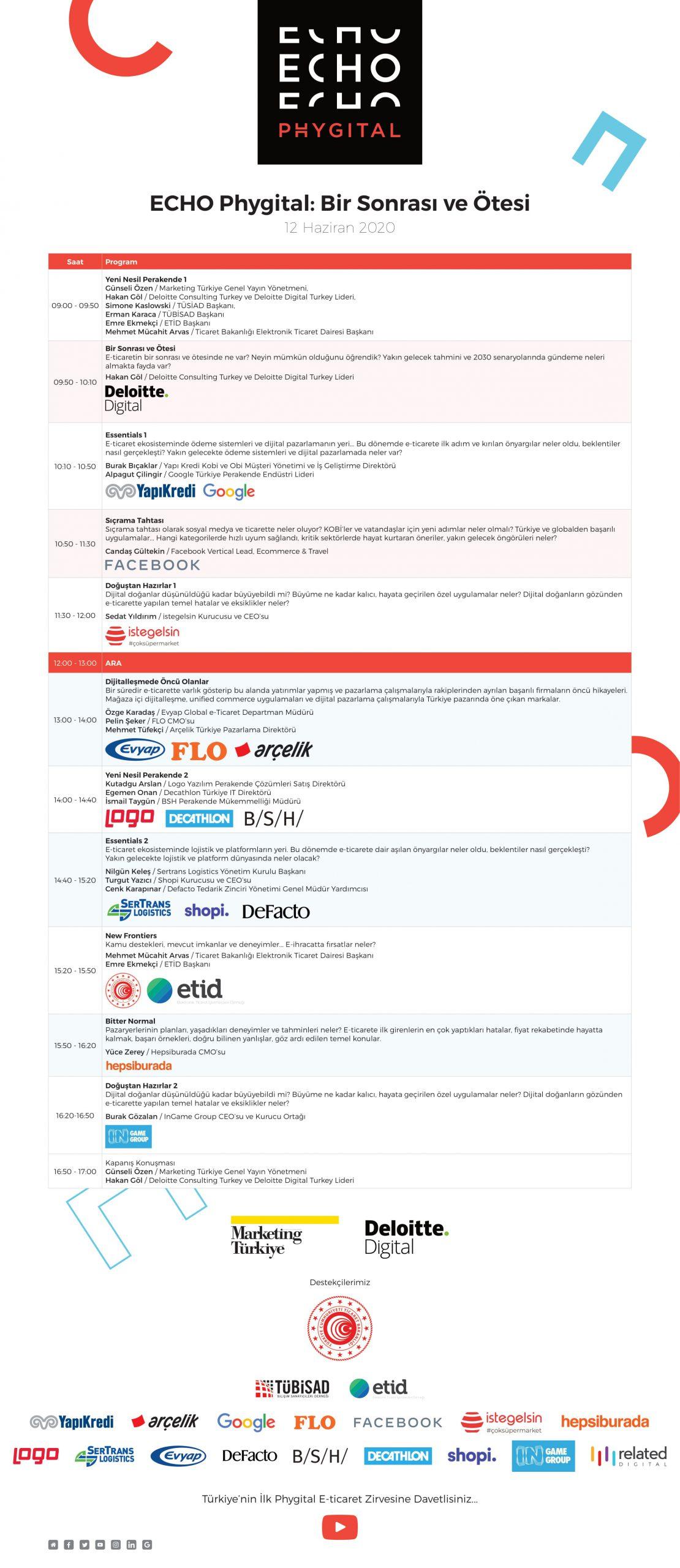 E-ticarette Bir Sonrası ve Ötesi! Türkiye'nin ilk phygital e-ticaret zirvesine davetlisiniz...
