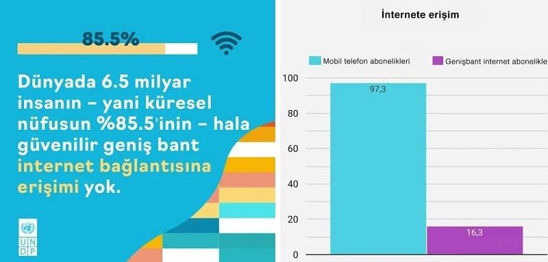 UNDP açıkladı: Salgına hangi ülke ne kadar hazırdı?
