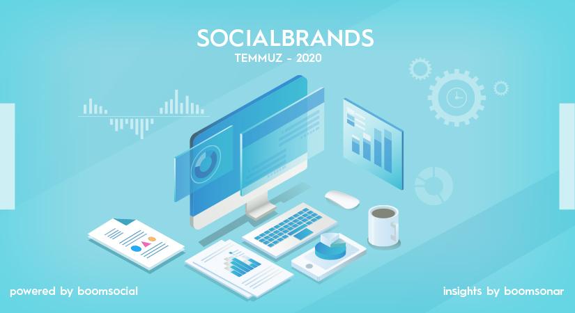 SocialBrands sosyal medyanın en başarılı markalarını...