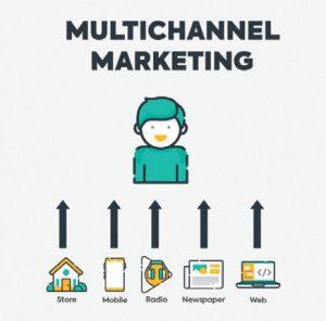 Müşteri sadakatinin anahtarı: Omni-Channel