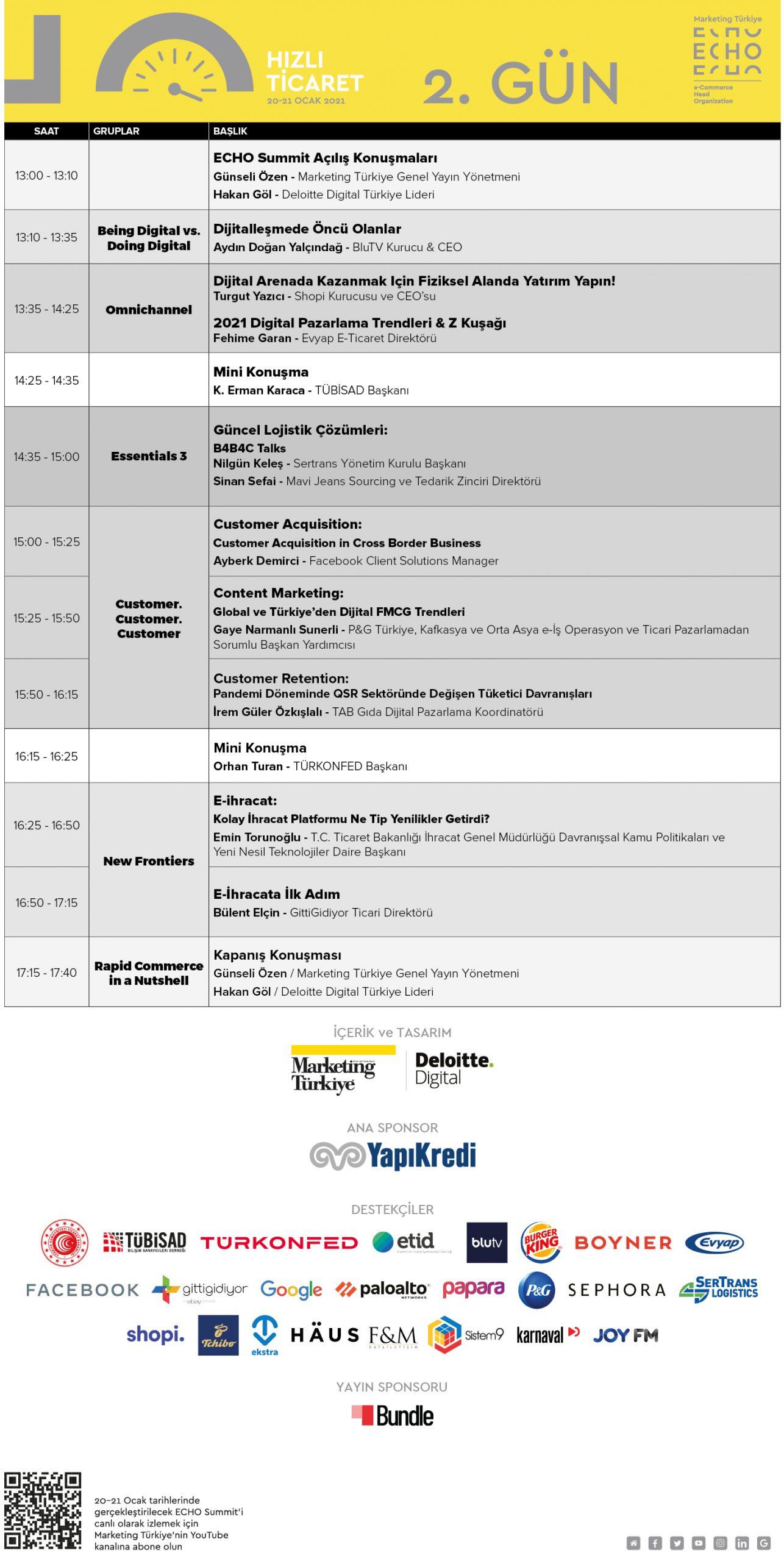 Türkiye'nin en kapsamlı e-ticaret zirvesi ECHO Summit'in programı belli oldu!