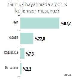 Türkiye covid-19'a karşı hangi silahları kuşandı?
