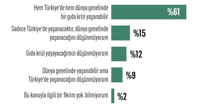 Türkiye'nin toprağına sahip çıkan markalar