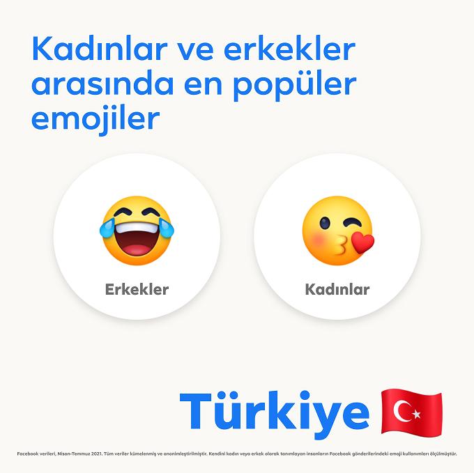kadınlar ve erkeklerin favori emojileri