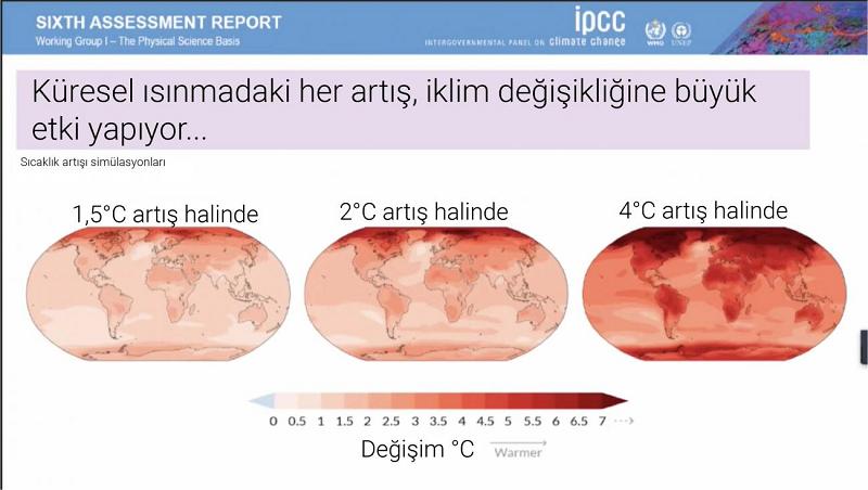 """İklim değişikliği raporu, insanlık için """"kırmızı alarm"""" veriyor!"""