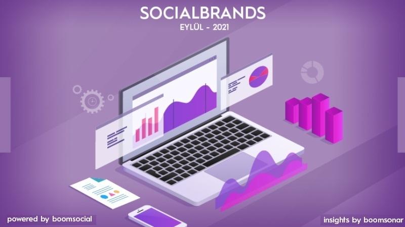 Sosyal medyayı en başarılı kullanan markalar hangileri?